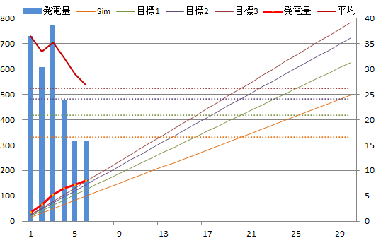 20130906graph.png