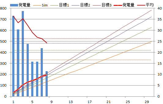 20130908graph.png