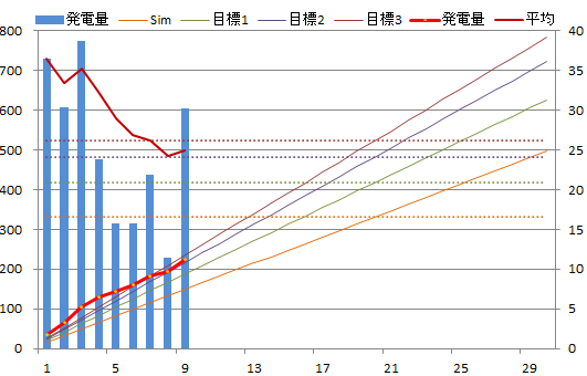 20130909graph.png