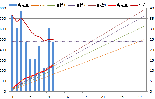 20130910graph.png