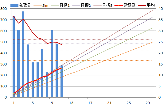 20130911graph.png