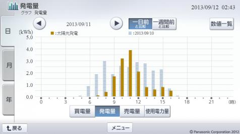 20130911hemsgraph.png