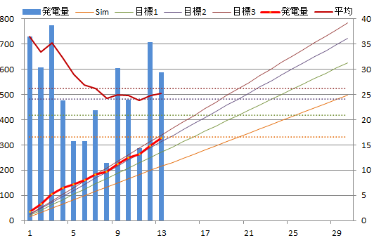 20130913graph.png