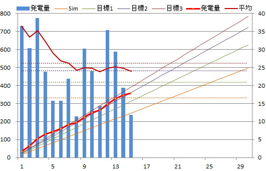20130915graph.png