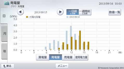 20130915hemsgraph.png