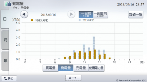 20130916hemsgraph_1.png