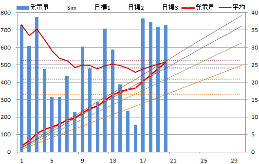 20130920graph.png
