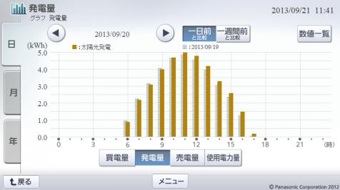 20130920hemsgraph.png