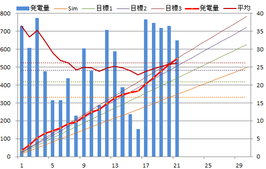 20130921graph.png