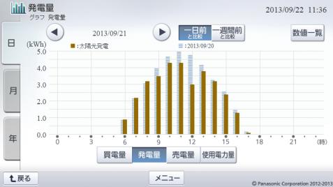 20130921hemsgraph.png