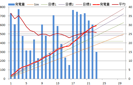 20130923graph.png