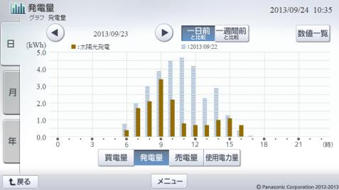 20130923hemsgraph.png