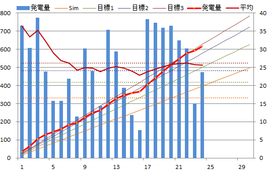 20130924graph.png