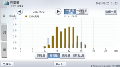 20130924hemsgraph.png