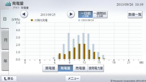 20130925hemsgraph.png