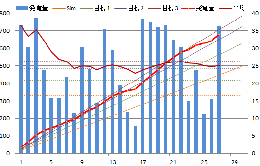 20130927graph.png