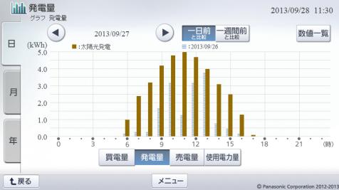 20130927hemsgraph.png