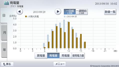 20130929hemsgraph.png