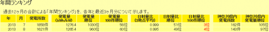 20130930sc3.png