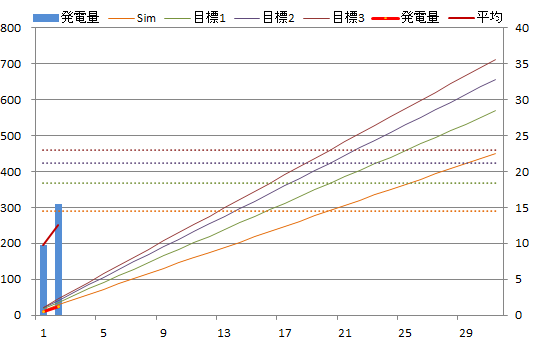 20131002graph.png