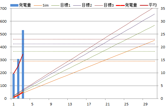 20131003graph.png