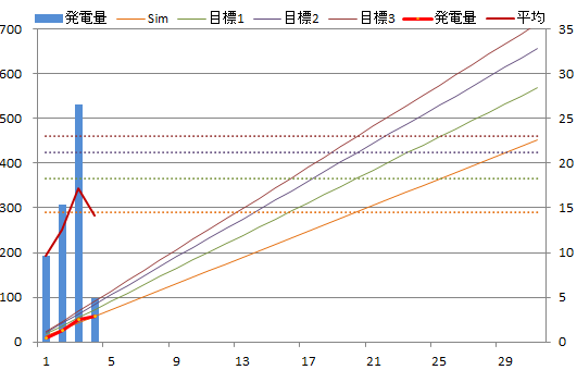 20131004graph.png