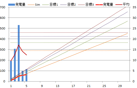 20131005graph.png