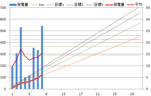 20131008graph.png