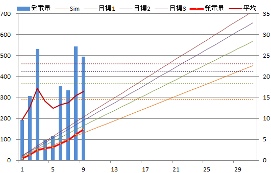 20131009graph.png