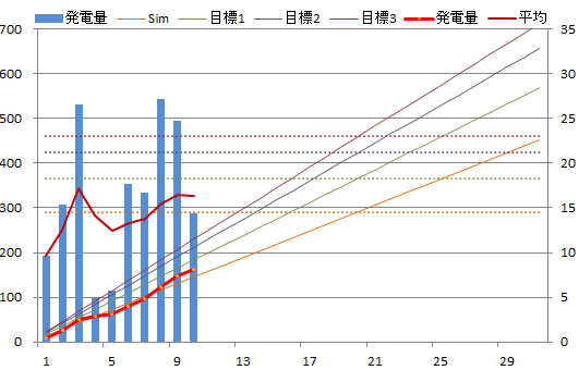 20131010graph.png