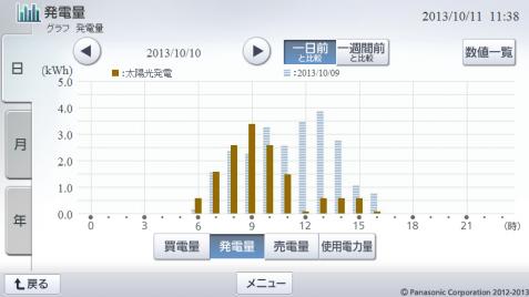 20131010hemsgraph.png