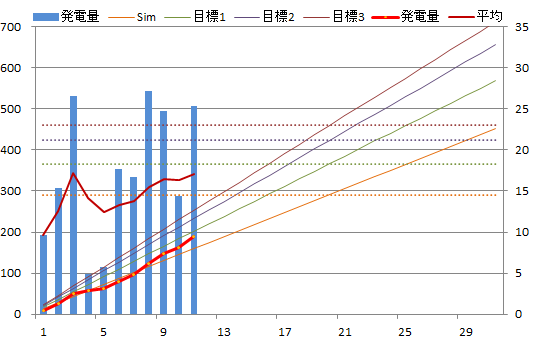 20131011graph.png