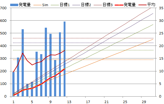 20131012graph.png