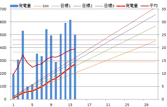 20131014graph.png