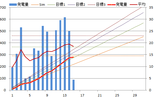 20131015graph.png