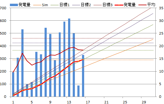 20131016graph.png