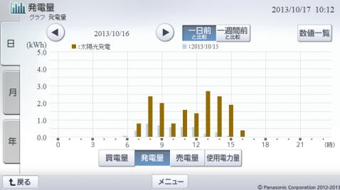 20131016hemsgraph.png