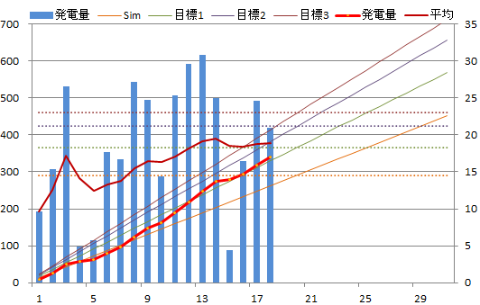 20131018graph.png
