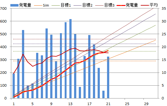 20131021graph.png