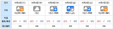20131021tenki_wn1.png