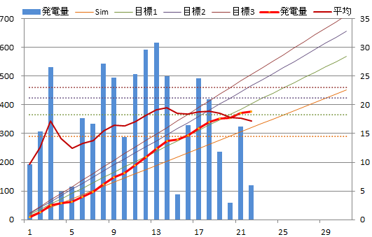 20131022graph.png