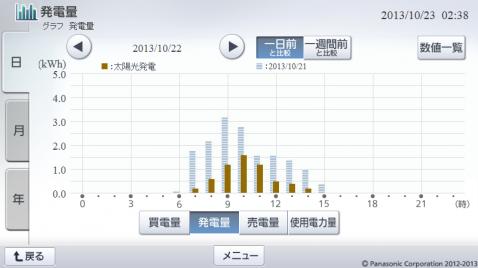 20131022hemsgraph_.png