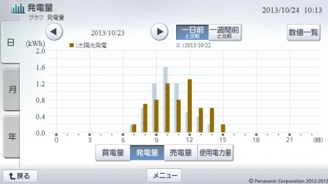20131023hemsgraph_.png