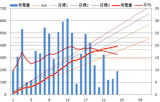 20131024graph.png