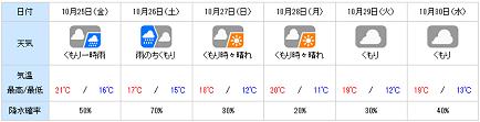20131024tenki_wn.png