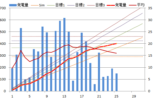 20131025graph.png