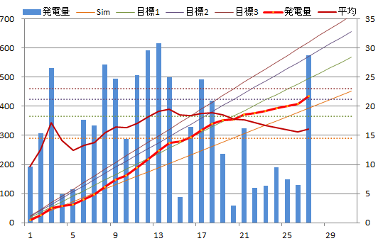 20131027graph.png