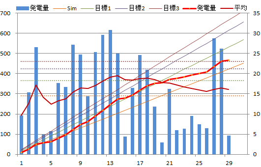 20131029graph.png