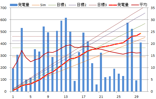 20131030graph.png
