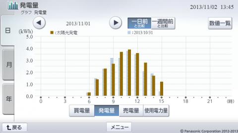 20131101hemsgraph.png